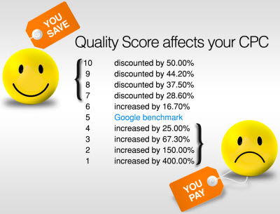 Качествен рейтинг и спестяванията